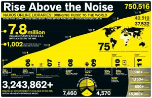 NML-Infographik 2004-2011